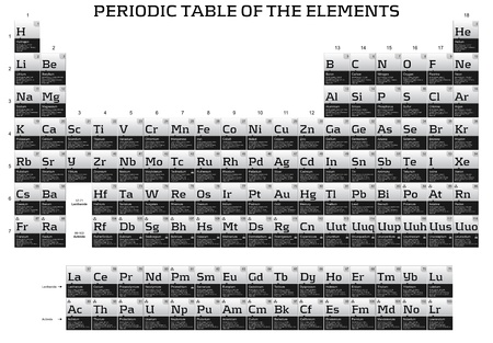 category: Periodic table of the elements Stock Photo