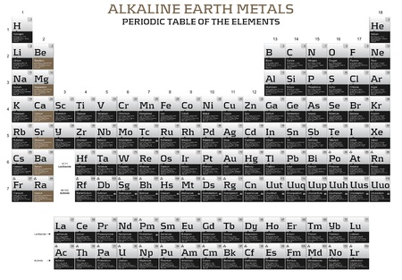 Alkaline earth metals series in the periodic table photo
