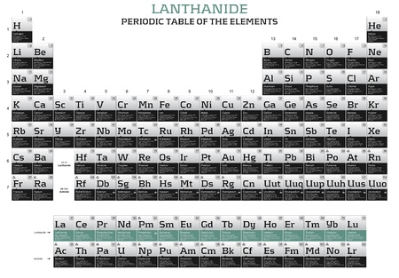 radioactive: Lanthanide series in the periodic table of the elements Stock Photo
