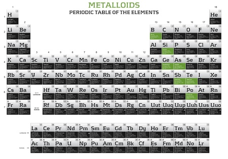 antimony: Metalloids series in the periodic table of the elements Stock Photo