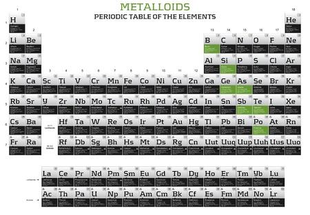 Metales alcalinos serie en la tabla peridica de los elementos fotos metaloides serie en la tabla peridica de los elementos photo urtaz Images