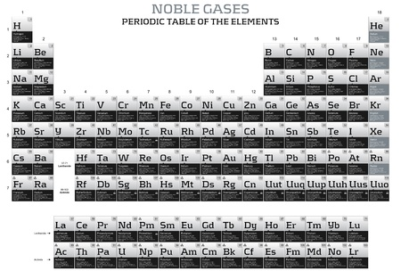 Noble gases series in the periodic table of the elements photo