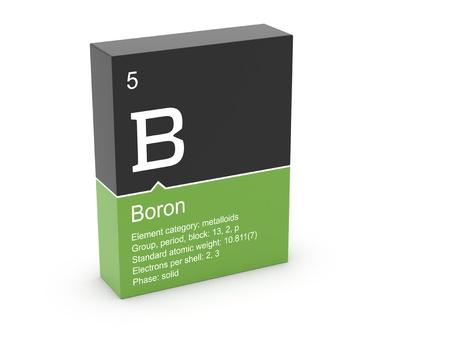 boron: Boron from Mendeleev s periodic table