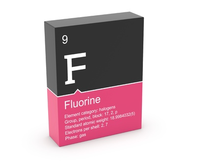 mendeleev: Fluorine from Mendeleev s periodic table