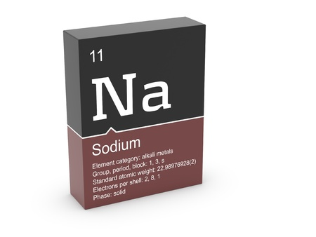 mendeleev: Sodium from Mendeleev s periodic table