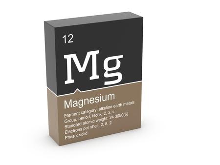 Magnesium aus Periodensystem Mendelejew s