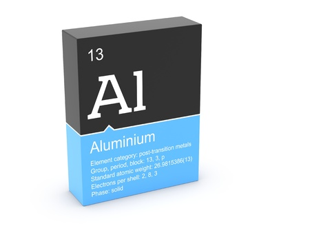mendeleev: Aluminium from Mendeleev s periodic table Stock Photo