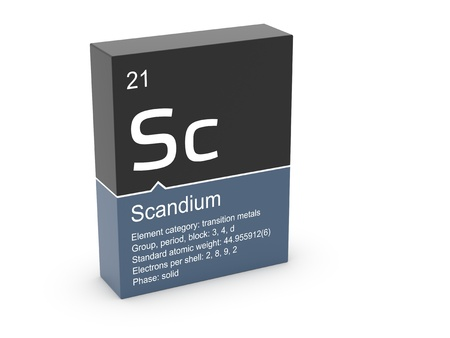 mendeleev: Scandium from Mendeleev s periodic table