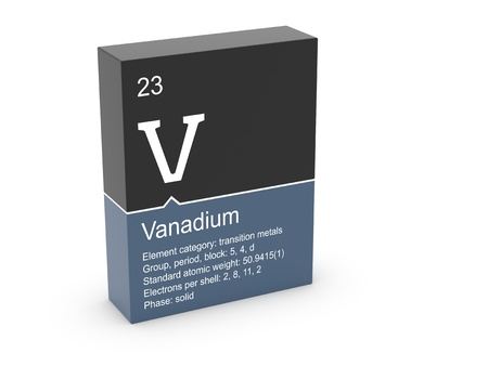 mendeleev: Vanadium from Mendeleev s periodic table