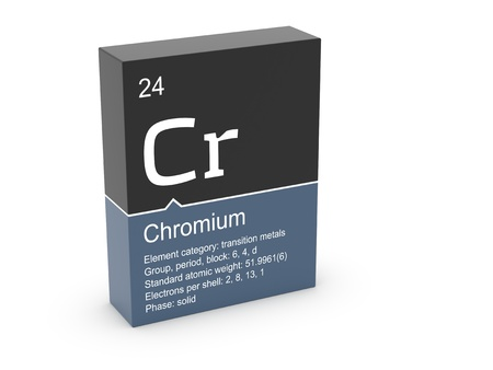 mendeleev: Chromium from Mendeleev s periodic table