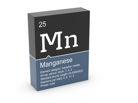 mendeleev: Manganese from Mendeleev s periodic table Stock Photo
