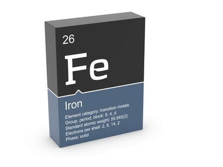 Iron from Mendeleev s periodic table photo