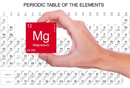 periodic table: Magnesium symbol handheld over the periodic table