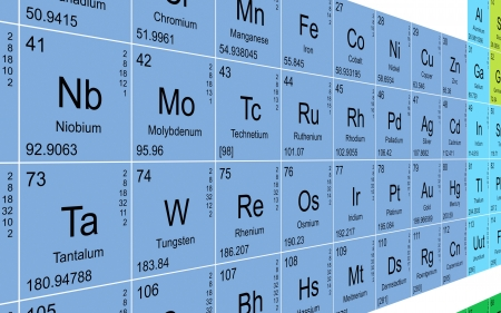 Periodic table background photo