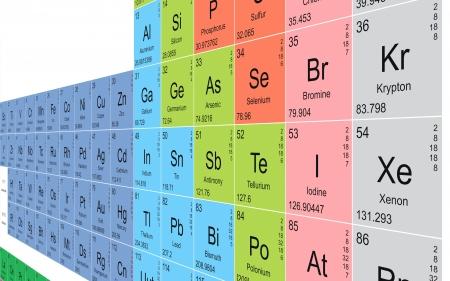selenium: Periodic table background