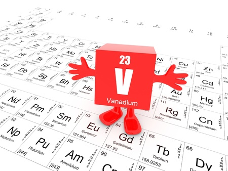 vanadium: My name is Vanadium and this is the Periodic Table Stock Photo