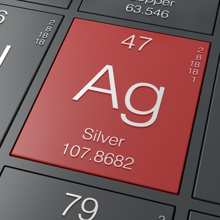 periodic table of the elements: Silver element from periodic table