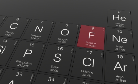 Fluorine, element from periodic table Stock Photo - 18005438