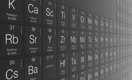 mendeleev: The periodic table of elements Stock Photo