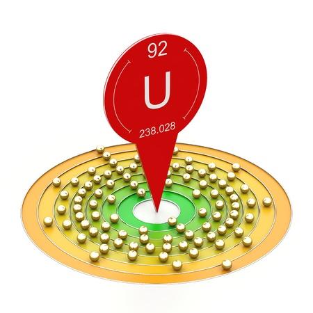 Uranium element from periodic table - electron configuration