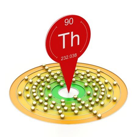Thorium element from periodic table - electron configuration photo