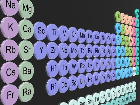 lanthanide: Periodic Table of the Elements - Mendeleev Table on wall