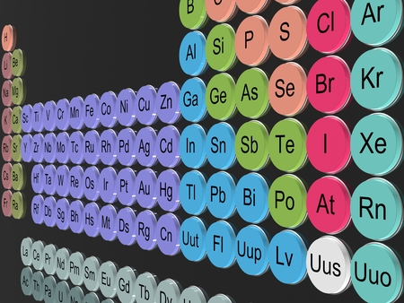 lanthanide: Periodic Table of the Elements - Mendeleev Table on wall  Stock Photo