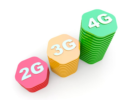 3g: Mobile network speed: 2G, 3G, 4G