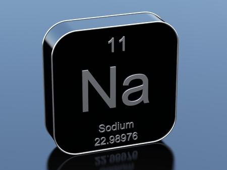 sodium: Sodium