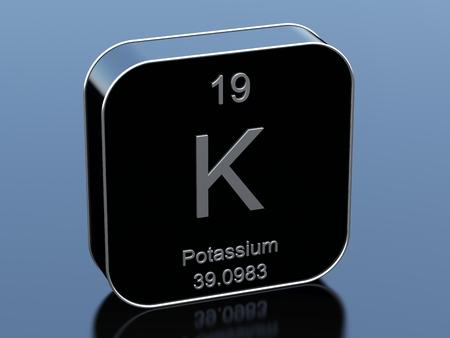 potassium: Potassium