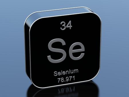 selenium: Selenium