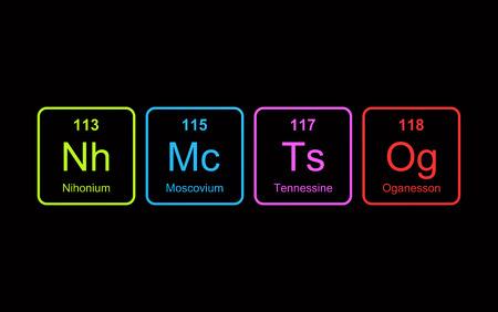 Nihonium 113 Moscovium 115 Ten...