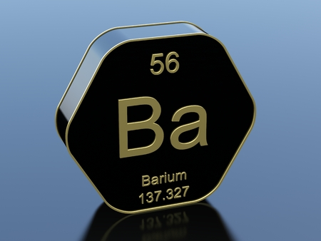Barium element symbol