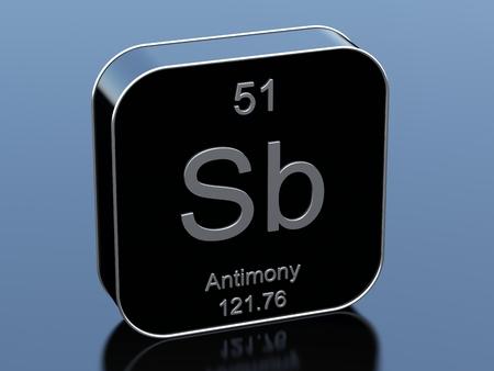 antimony: Antimony symbol from periodic table
