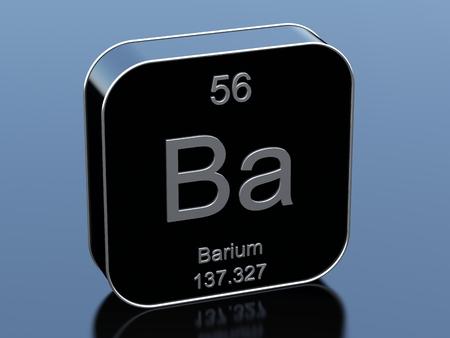 Barium symbol from periodic table