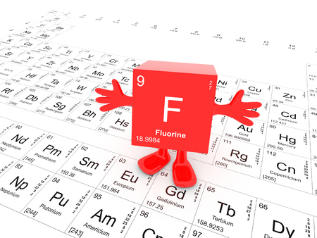 Fluorine Element Symbol On White Periodic Table Happy Red Cube