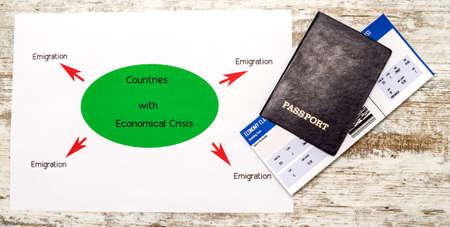 economical: Economical crisis causes emigration on those countries Stock Photo