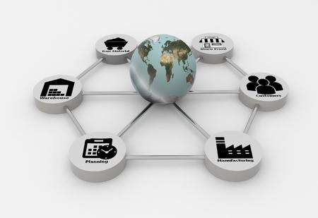 cadenas: red de la cadena de suministro con el planeta tierra en el fondo blanco Foto de archivo