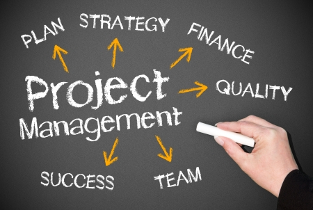 Project Management 版權商用圖片 - 17857902