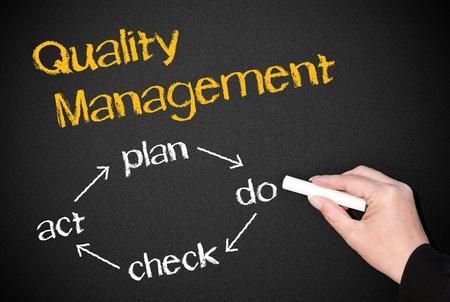 quality management: Quality Management Stock Photo