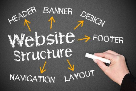 website words: Website Structure Stock Photo
