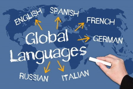 talk to the hand: Global Languages