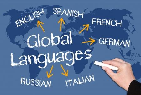 Global Sprachen Standard-Bild