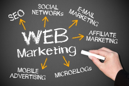 affiliate: WEB Marketing Stock Photo