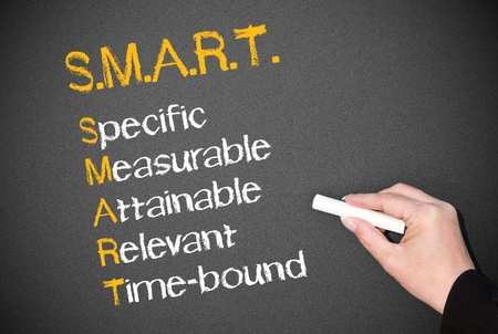 attainable: SMART - Business Concept