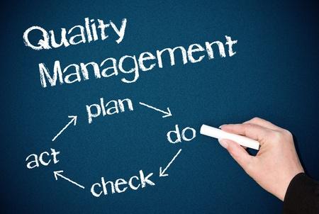 control de calidad: Gestión de la Calidad