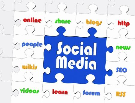 weblog: Social Media Concept