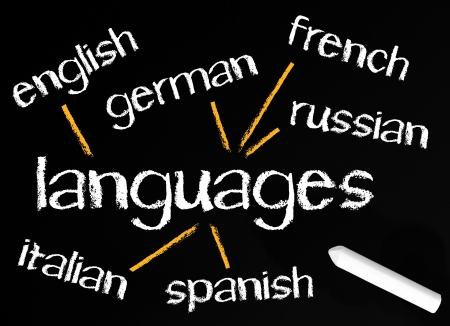 Languages - International Business photo