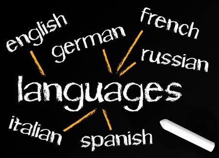 language school: Languages - International Business