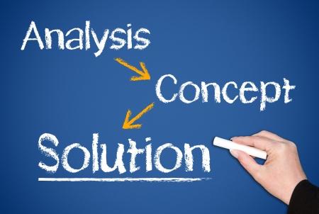 marketingplan: The Solution Stock Photo